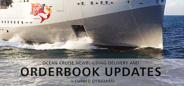 Orderbook analysis